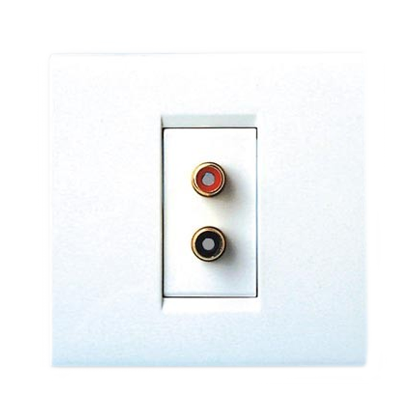 Analogue Wall Plates