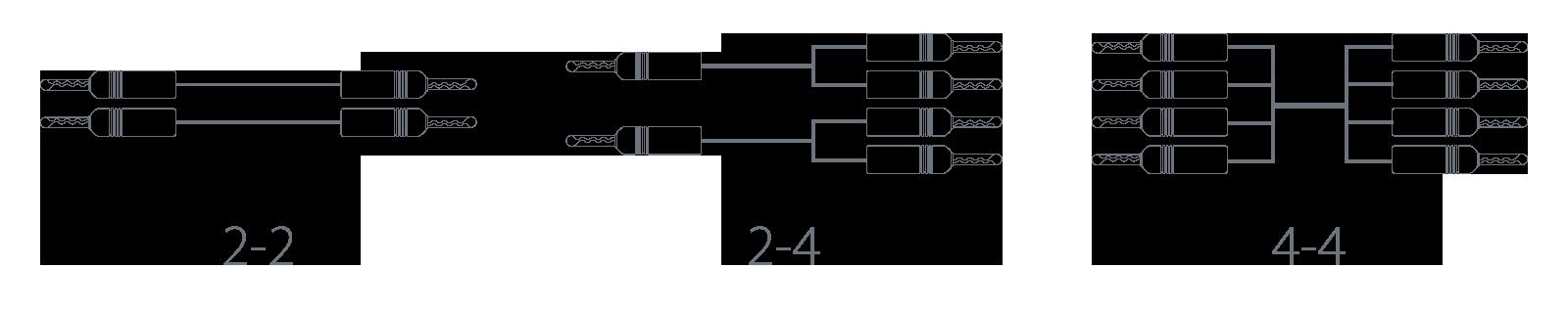Atlas Element (Basic) Bi-wire Speaker Cable | Future Shop