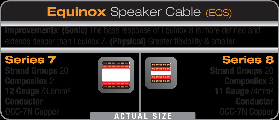 WireWorld Equinox 8 Speaker Differences